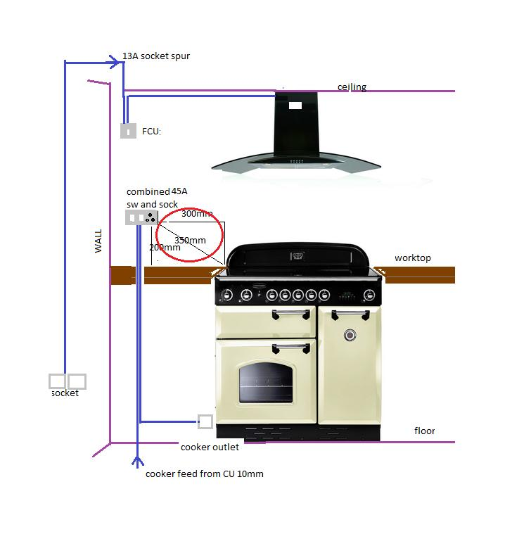 wiring a 3a cooker hood to a 45a cooker switch diynot forumscooker switch ok to locate under worktop? diynot forumscooker switch ok to locate under worktop