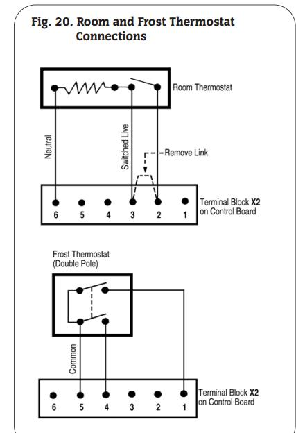 mains voltage boiler and voltage free stat  wiring question