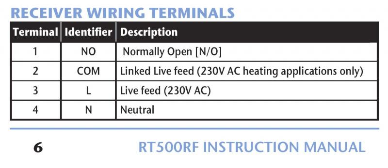 full replacing a honeywell t40 thermostat diynot forums salus rt500rf wiring diagram at alyssarenee.co