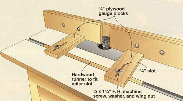 Router table page 2 diynot forums however as fence not fixed i was worried that if i made mitre for rail that is fixed and i set fence wrong it will ruin cut keyboard keysfo Images