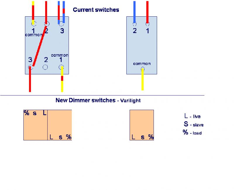 2 way switches replacement with dimmers diynot forums rh diynot com Omega Alarm Wiring Diagrams RJ45 Wiring -Diagram