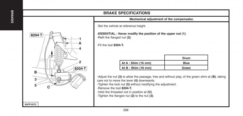 Citroen dispatch rear brake load compensator - repair