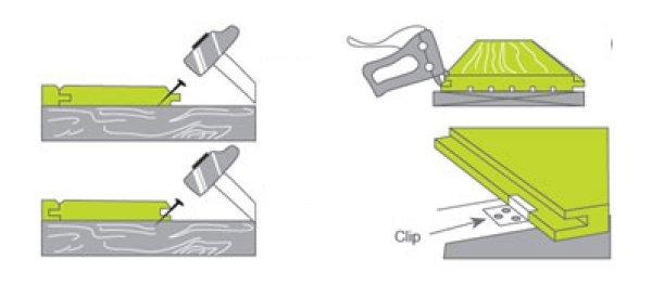 Concealled Bracket Clip For T Amp G Wall Panel Diynot Forums
