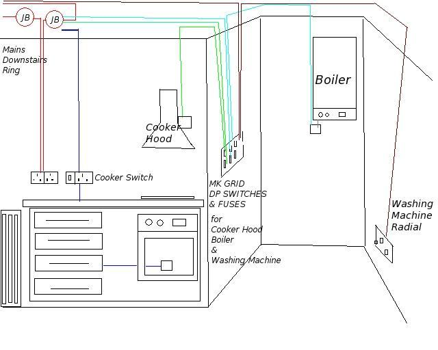 full fused spur wiring diagram fcu wiring diagram \u2022 free wiring cooker hood wiring diagram at soozxer.org