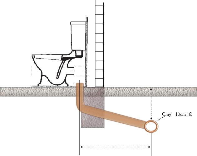 Wc Amp Soil Pipe Location Diynot Forums