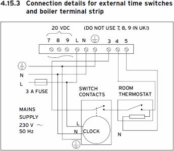 Vaillant ecotec pro 28 wiring instructions auto electrical wiring madness having no room thermostat diynot forums rh diynot com vaillant boiler ecotec pro 28 wiring diagram vaillant ecotec pro 28 installation manual pdf asfbconference2016 Image collections