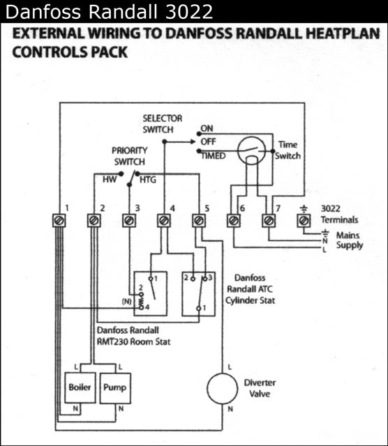 wiring for danfoss randall 3022