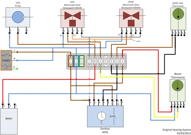 wiring diagram for danfoss cylinder thermostat danfoss thermostat rh color castles com