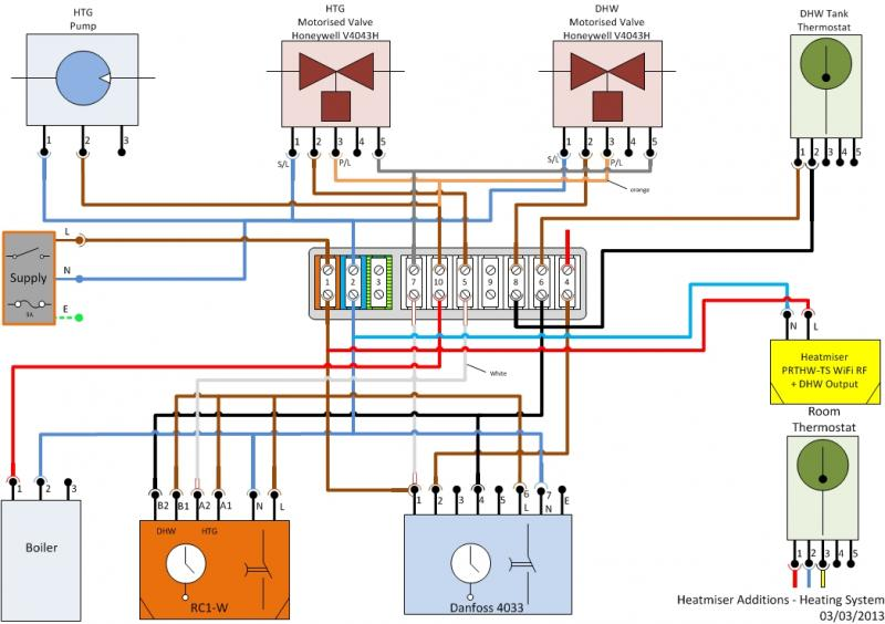 Wiring diagram for danfoss thermostat
