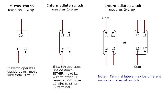 intermediate switch on 3 way lighting democraciaejustica rh democraciaejustica org 2-Way Light Switch Wiring Diagram Wiring 2 Switches to 1 Light