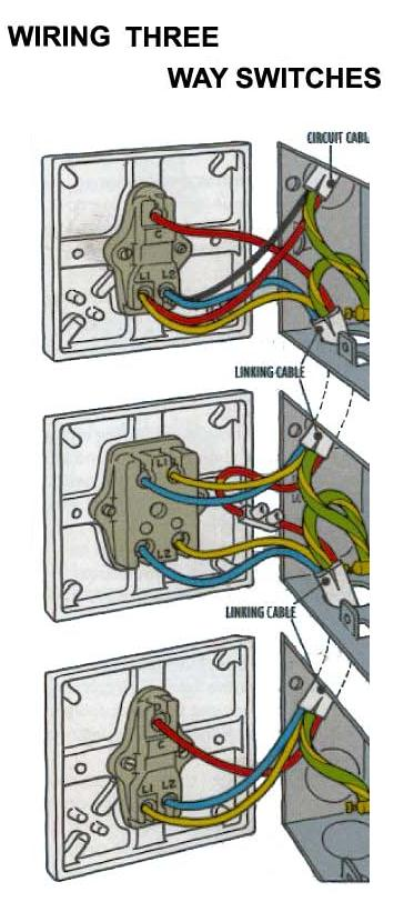 3waysw difficulties adding intermediate switch diynot forums 3 gang intermediate light switch wiring diagram at gsmx.co