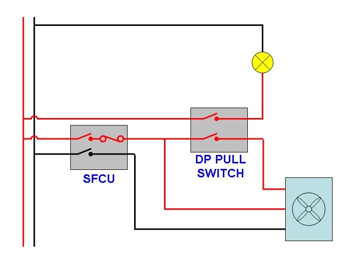 3 Sd Rotary Fan Switch Wiring Diagram - Wiring Diagrams List Fan Isolator Pull Switch Wiring Diagram on