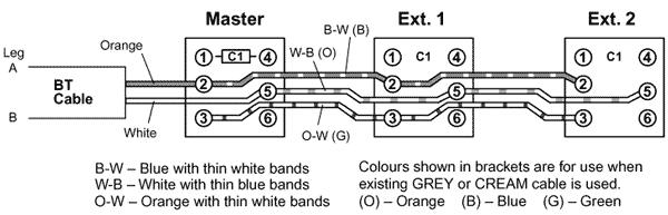 Wiring Diagram For A Telephone Master Socket : Electrics telephone socket