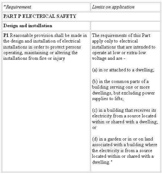 Building Regs Statutory Instrument