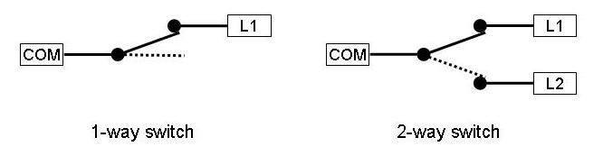 switches7sm.jpg