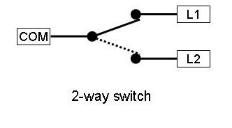 Color besides Led Enclosure Lights in addition 4 Way Switching Wiring Diagram For Electrical also Dimmer Switch Wiring Diagram House further  on 5 way switch wiring methods