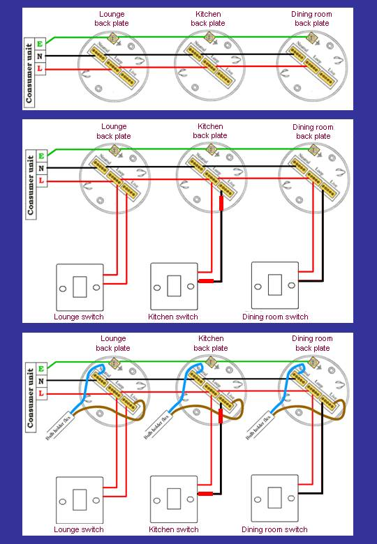 Groovy Wiring House Lights Loop Basic Electronics Wiring Diagram Wiring Database Gramgelartorg