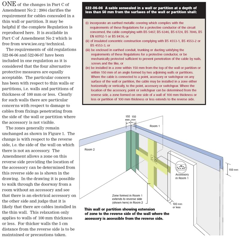 Wiring Behind Skirting Boards